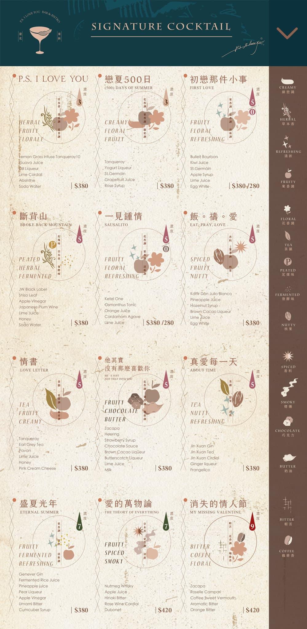 轉蛋機後的秘密「P.s. I Love You Bar & Bistro」台北東區酒吧菜單